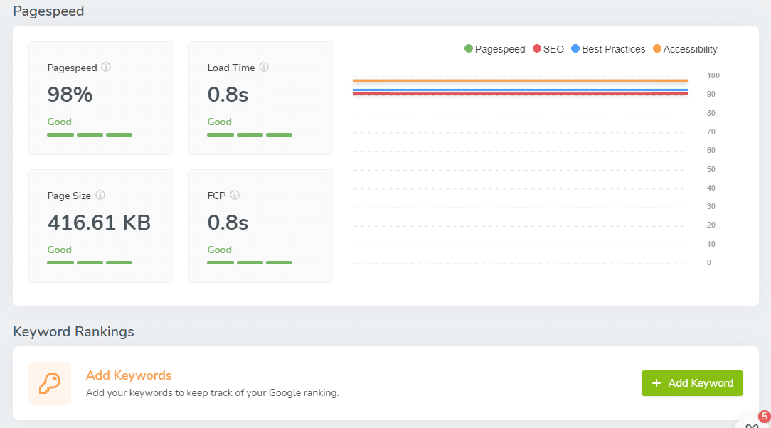 site speed check